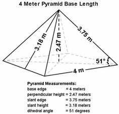 Make a scaled model of a pyramid-Paper diagram to print