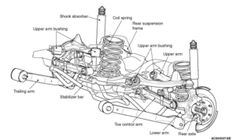 Rear suspension diagram for HONDA CR-V RD Mk1 (4WD Wagon