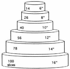 1000+ ideas about Music Wedding Cakes on Pinterest