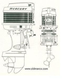 1954 Mercury Mk50 40HP outboard motor advertising