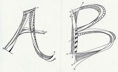 Monograms, Lettering and Zentangles on Pinterest