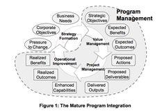 Free Sponsor & Stakeholder Analysis & Management Plan