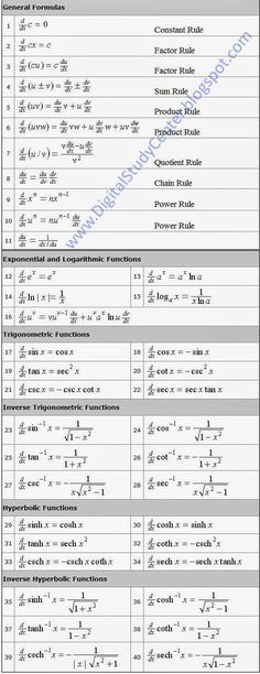 General Physics Equations Sheet O level physics formula