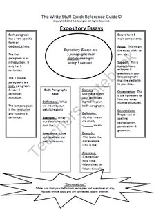 5th Grade Common Core Quick Reference Guide, ELA and Math