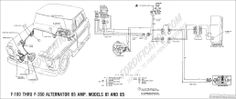 1000+ images about 1969 Ford F-Series Pickup (Dream Build