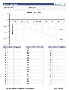 Free printable Weight Loss Log (Men) (PDF) from Vertex42
