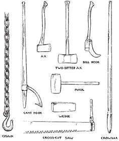 1000+ images about old tools & old ways on Pinterest