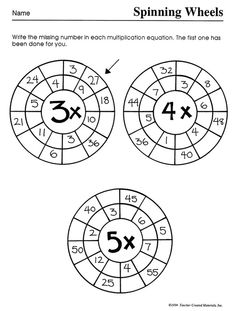 Multiplication Times Tables Target Circles Worksheets