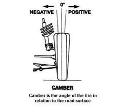 Tune UP Kit for 2009-2011 Honda Pilot Spark Plug, Air