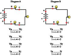 Journey of a Typical Electron: Three steps forward and two