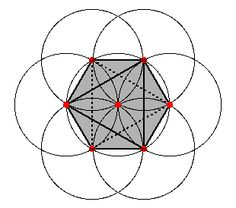 Sacred geometry, Geometry and Geometry triangles on Pinterest