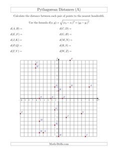 Perimeter and Area of Polygons on Coordinate Planes (A