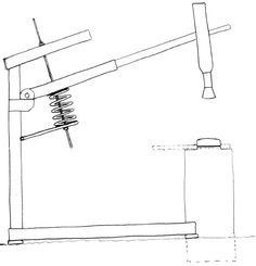 Vertical Log Splitter Plans, Build It Yourself 20, 25, 30
