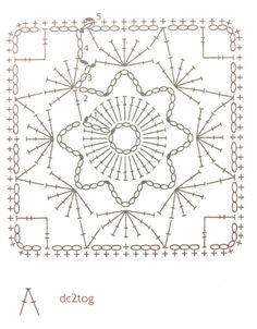 Crochet chart, Charts and Crochet on Pinterest