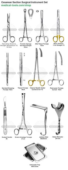 Appendectomy Set Surgical Instruments Medical Tools Shop