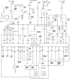 1985 Jeep CJ7 Ignition Wiring Diagram | JEEP YJ DIGRAMAS
