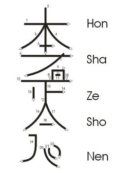 Choku Rei is a Reiki symbol of strength, action, power