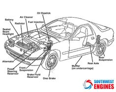 1000+ images about How Car Engines Work on Pinterest