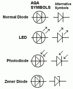 Symbols, Circuit diagram and Need to on Pinterest