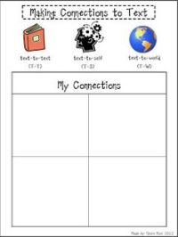 1000+ ideas about Text Connections on Pinterest | Text To ...