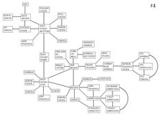 1000+ images about BJJ Mind Maps and Flowcharts on