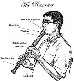 1000+ images about *Recorders: Classroom Music* on
