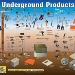 7 Pin Utility Trailer Wiring Diagram With Brakes Ford Round Plug Horse Electrical Diagrams | ... .lookpdf.com/result-electric+trailer+brake+wiring