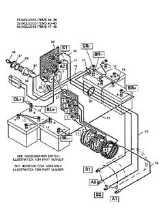 Ezgo Electric Golf Cart Wiring Diagram. Parts. Wiring
