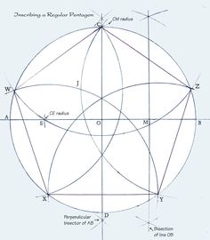 Draw five-point star pentagram, pentacle, pentagon. Other