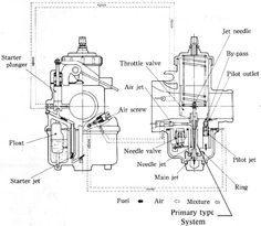 Cross-Sectional-View-of-Overhead-Cam-Engine-and-Pushrod