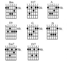 1000+ ideas about Hotel California Guitar Chords on