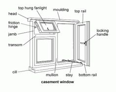 1000+ images about Helpful Information about Windows for