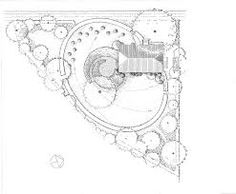 1000+ images about Garden architects on Pinterest