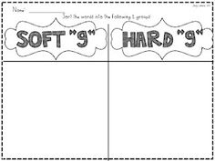 Help your students practice the hard c and soft c sound