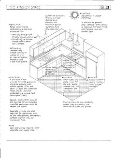 Cut-out dimensions for 23 cu ft counter-depth French door