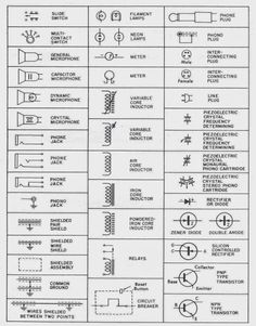 Electrical symbols 16 ~ Electrical Engineering Pics. Check