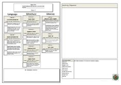 1000+ ideas about Syllabus Template on Pinterest