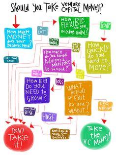 Hr Diagram Lab Activities Flow Chart Hr Management Process B1504 Flat Page