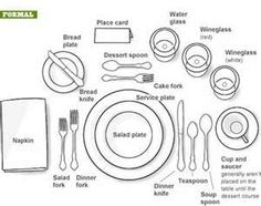 1000+ images about Table Settings Diagram on Pinterest