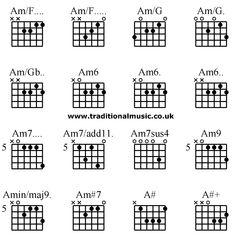 B Guitar String Diagram Guitar Chords Wiring Diagram ~ Odicis