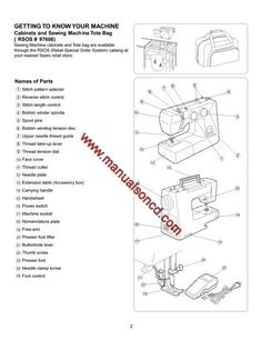 Singer Model 974 Sewing Machine Instruction Manual Singer
