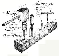 Various tools used by a cooper or barrel maker, including