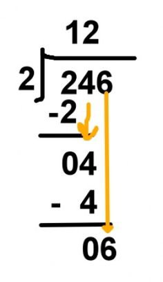drawing of long division with parts of division: dividend