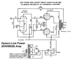 12AX7  12AU7 Tube Preamplifier Power Supply Schematic | DIY AUDIO | Pinterest | Audio