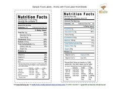 Printable kids' basic food labeling information guide
