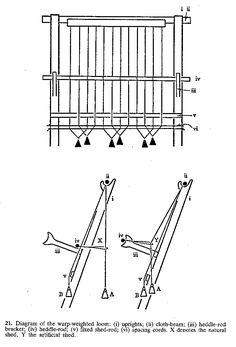 Newcomb 4 harness 6 treadle Studio Art Rug Loom, in the