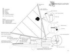 1000+ images about Small Sailboats on Pinterest