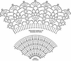 1000+ ideas about Crochet Shawl Diagram on Pinterest