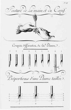 diderot et d'alembert l'encyclopédie ébéniste menuisier