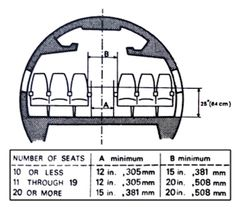 QANTAS AIRLINES BOEING 737-800 AIRCRAFT SEATING CHART